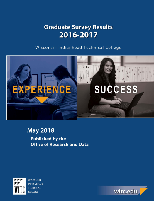Graduate Survey Results 2017-17, WITC. May 2018. Published by the Office of Research and Data. witc.edu